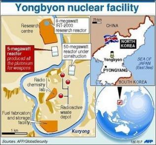 grafico-yongbyon.jpg